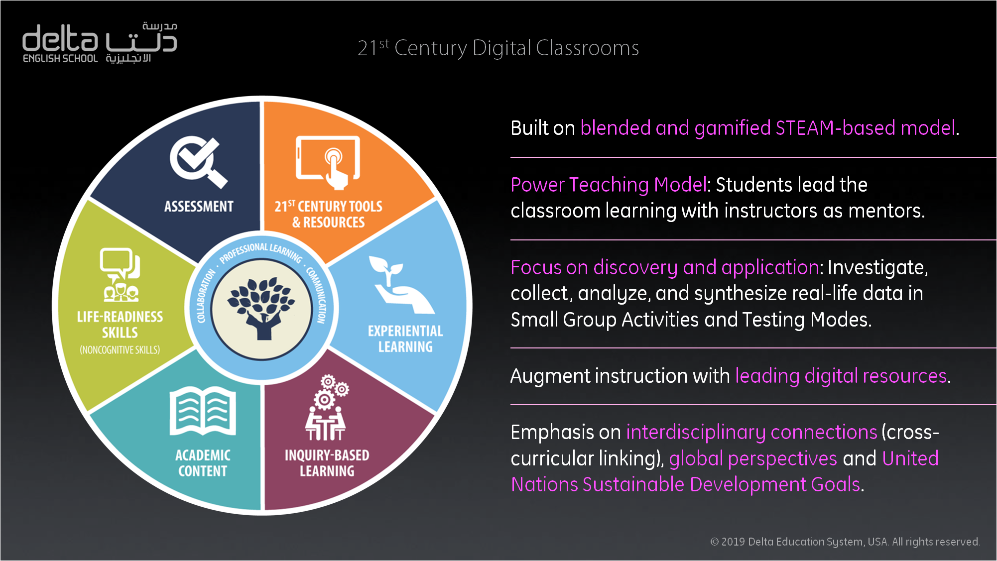 21st Century Digital Classrooms